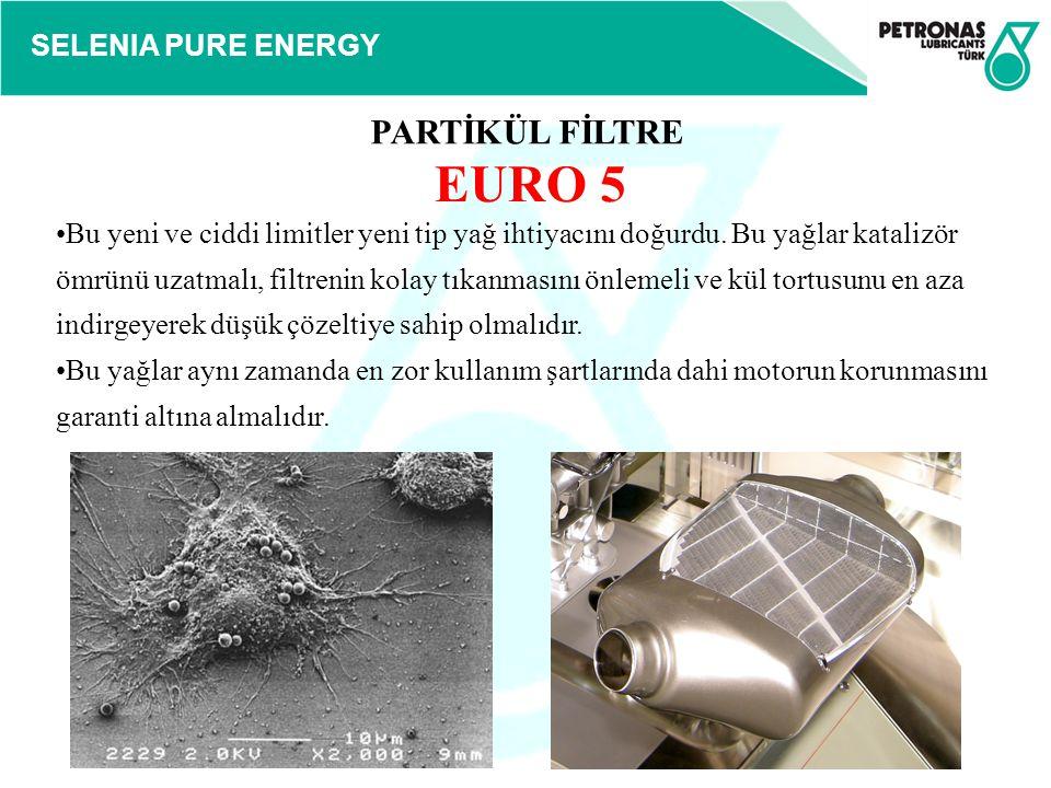 SELENIA PURE ENERGY PARTİKÜL FİLTRE EURO 5 Bu yeni ve ciddi limitler yeni tip yağ ihtiyacını doğurdu. Bu yağlar katalizör ömrünü uzatmalı, filtrenin k