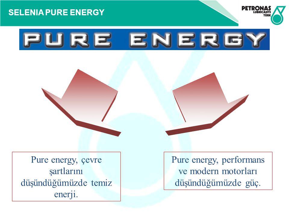 SELENIA PURE ENERGY Pure energy, çevre şartlarını düşündüğümüzde temiz enerji. Pure energy, performans ve modern motorları düşündüğümüzde güç.