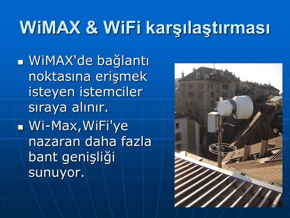 WiMAX & WiFi karşılaştırması WiMAX'de bağlantı noktasına erişmek isteyen istemciler sıraya alınır. WiMAX'de bağlantı noktasına erişmek isteyen istemci