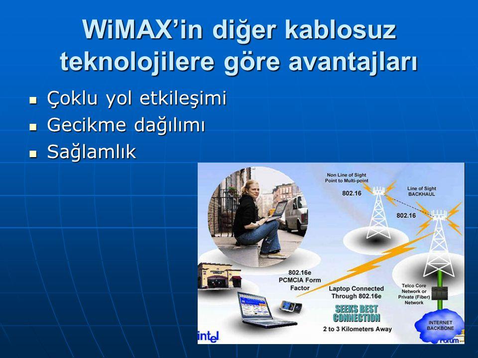 WiMAX'in diğer kablosuz teknolojilere göre avantajları Çoklu yol etkileşimi Çoklu yol etkileşimi Gecikme dağılımı Gecikme dağılımı Sağlamlık Sağlamlık