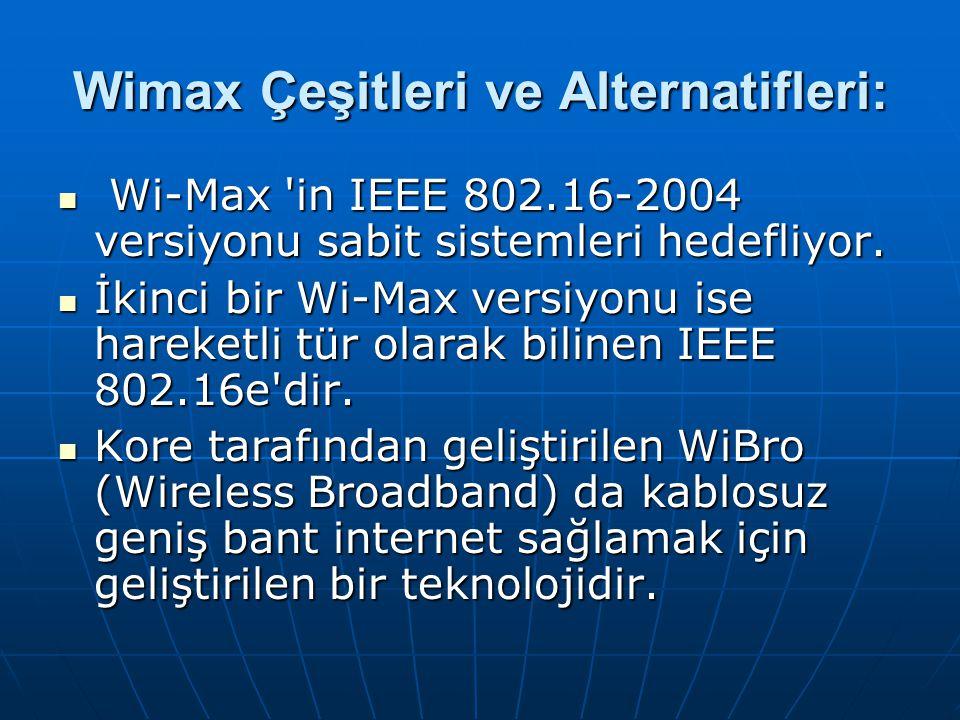 Wimax Çeşitleri ve Alternatifleri: Wi-Max 'in IEEE 802.16-2004 versiyonu sabit sistemleri hedefliyor. Wi-Max 'in IEEE 802.16-2004 versiyonu sabit sist