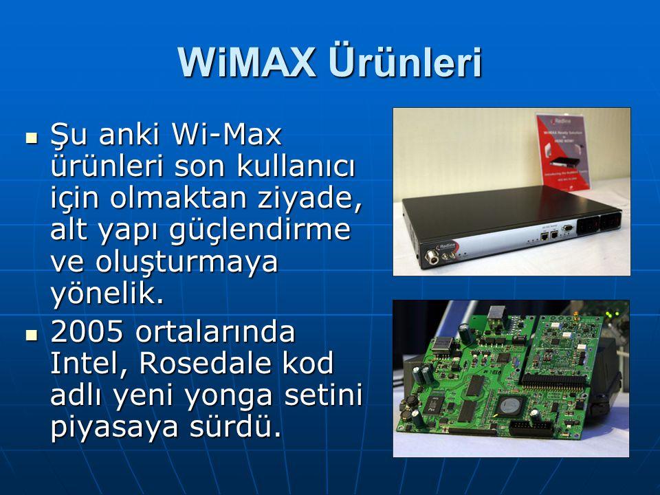 WiMAX Ürünleri Şu anki Wi-Max ürünleri son kullanıcı için olmaktan ziyade, alt yapı güçlendirme ve oluşturmaya yönelik. Şu anki Wi-Max ürünleri son ku