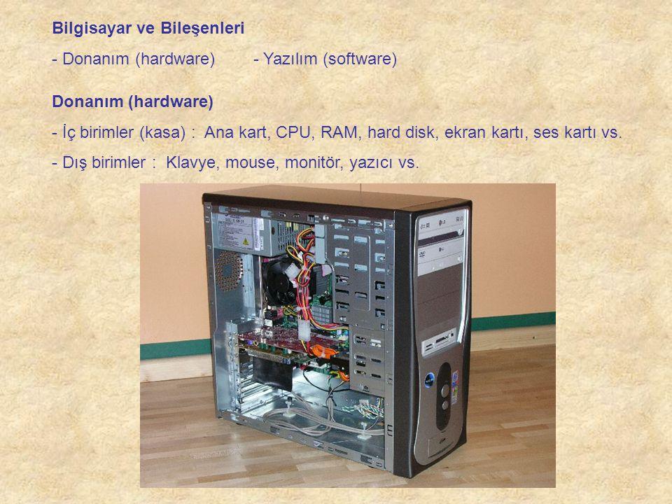 Bilgisayar ve Bileşenleri - Donanım (hardware) - Yazılım (software) Donanım (hardware) - İç birimler (kasa) : Ana kart, CPU, RAM, hard disk, ekran kar