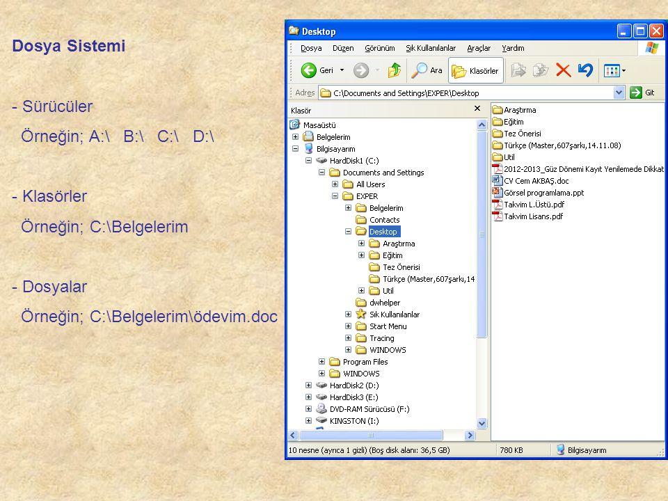 Dosya Sistemi - Sürücüler Örneğin; A:\ B:\ C:\ D:\ - Klasörler Örneğin; C:\Belgelerim - Dosyalar Örneğin; C:\Belgelerim\ödevim.doc