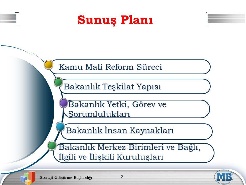 Strateji Geliştirme Başkanlığı 22 Bakanlık İnsan Kaynakları Sunuş Planı Bakanlık Yetki, Görev ve Sorumlulukları Bakanlık Teşkilat Yapısı Kamu Mali Ref