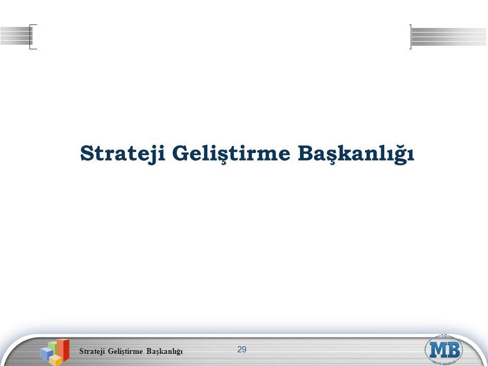 Strateji Geliştirme Başkanlığı 29 Strateji Geliştirme Başkanlığı