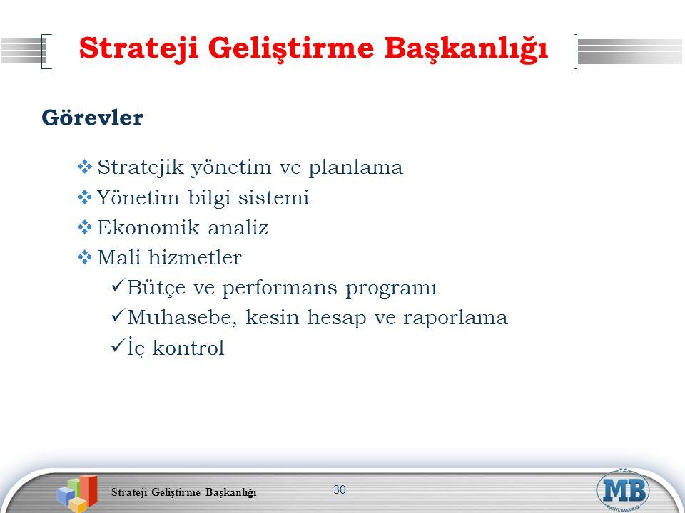 30 Strateji Geliştirme Başkanlığı Görevler  Stratejik yönetim ve planlama  Yönetim bilgi sistemi  Ekonomik analiz  Mali hizmetler Bütçe ve perform
