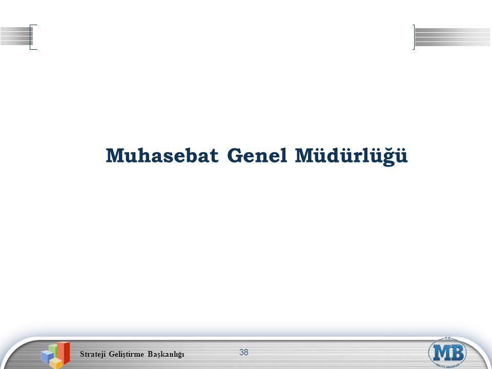 Strateji Geliştirme Başkanlığı 38 Muhasebat Genel Müdürlüğü