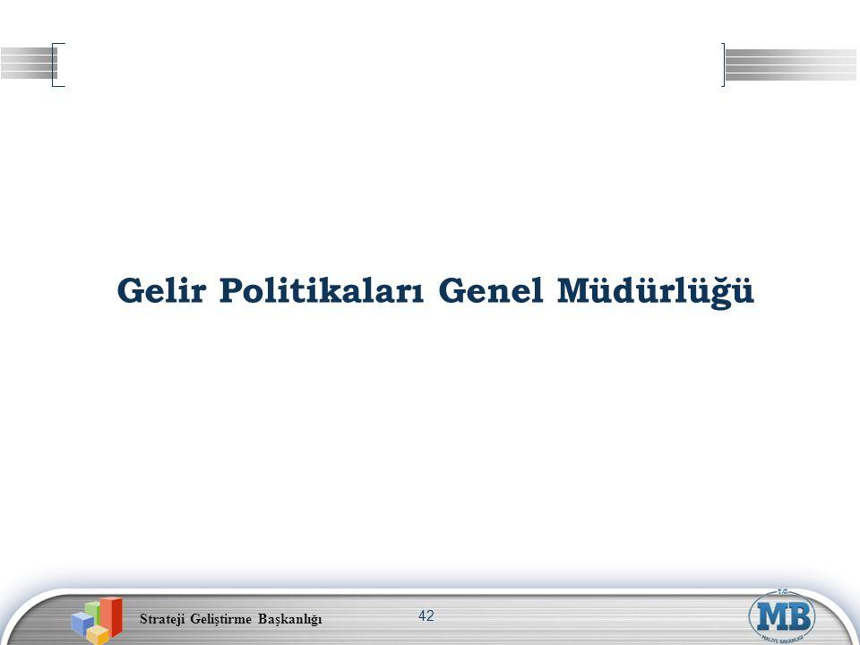Strateji Geliştirme Başkanlığı 42 Gelir Politikaları Genel Müdürlüğü