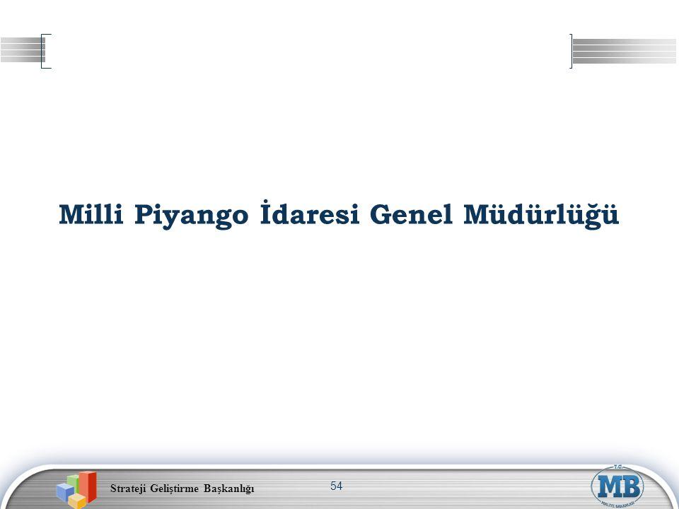 Strateji Geliştirme Başkanlığı 54 Milli Piyango İdaresi Genel Müdürlüğü