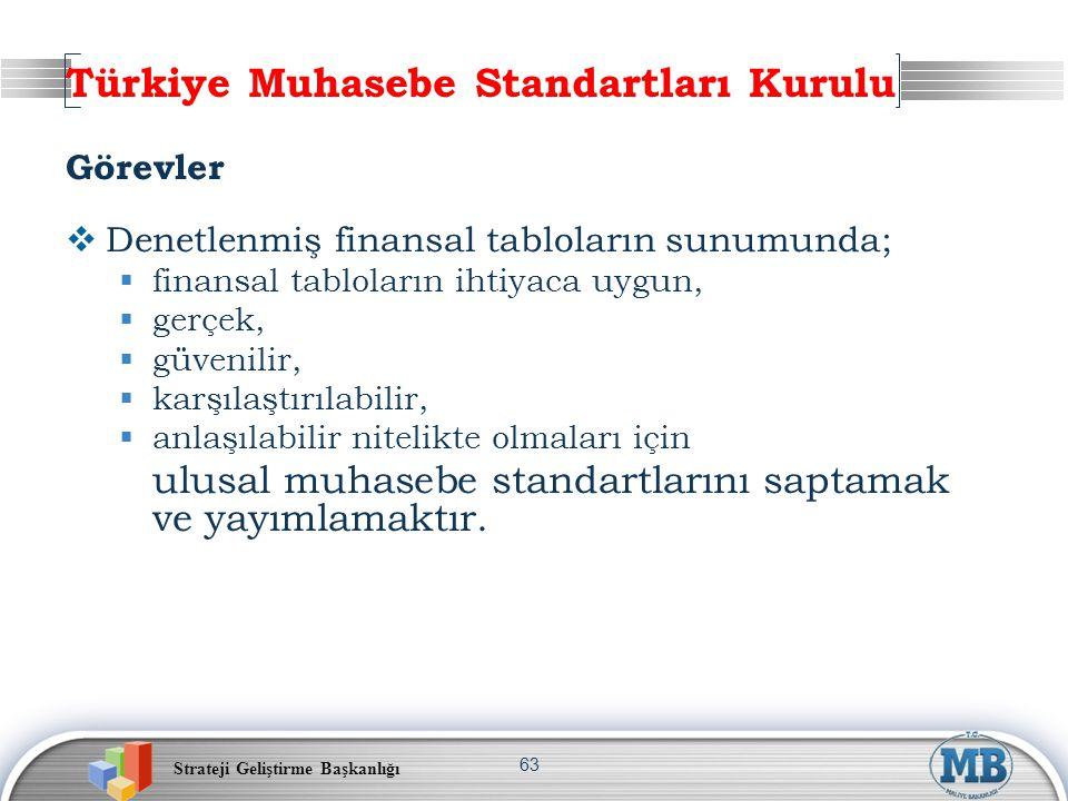 Strateji Geliştirme Başkanlığı 63 Türkiye Muhasebe Standartları Kurulu Görevler  Denetlenmiş finansal tabloların sunumunda;  finansal tabloların iht