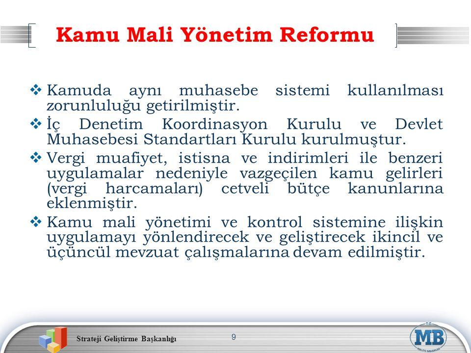 Strateji Geliştirme Başkanlığı 9 Kamu Mali Yönetim Reformu  Kamuda aynı muhasebe sistemi kullanılması zorunluluğu getirilmiştir.  İç Denetim Koordin
