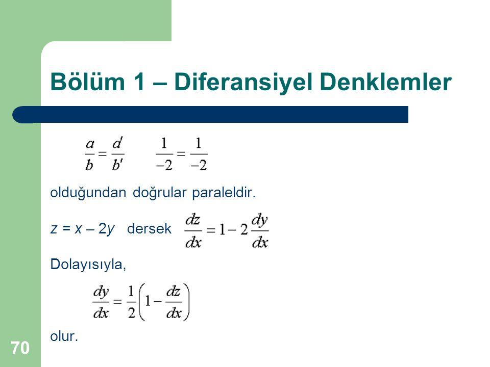 70 Bölüm 1 – Diferansiyel Denklemler olduğundan doğrular paraleldir.