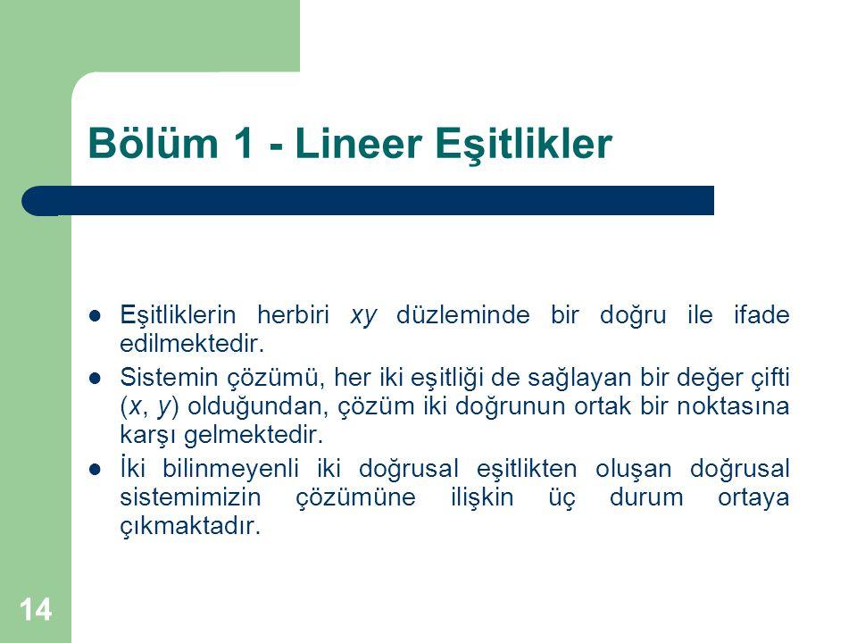 14 Bölüm 1 - Lineer Eşitlikler Eşitliklerin herbiri xy düzleminde bir doğru ile ifade edilmektedir. Sistemin çözümü, her iki eşitliği de sağlayan bir