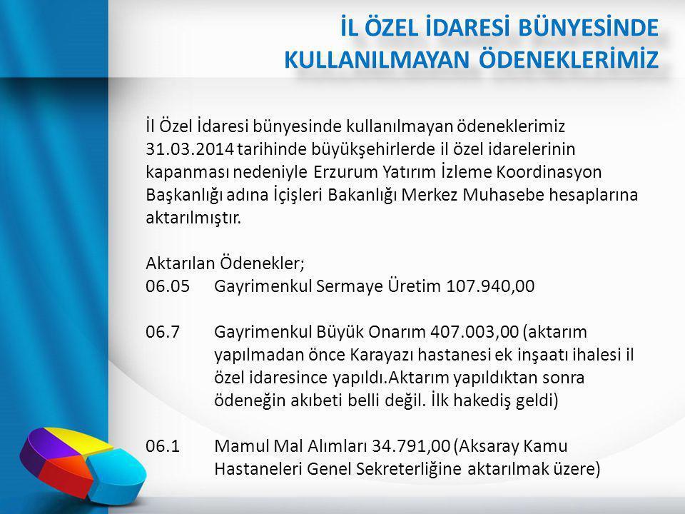 İl Özel İdaresi bünyesinde kullanılmayan ödeneklerimiz 31.03.2014 tarihinde büyükşehirlerde il özel idarelerinin kapanması nedeniyle Erzurum Yatırım İ