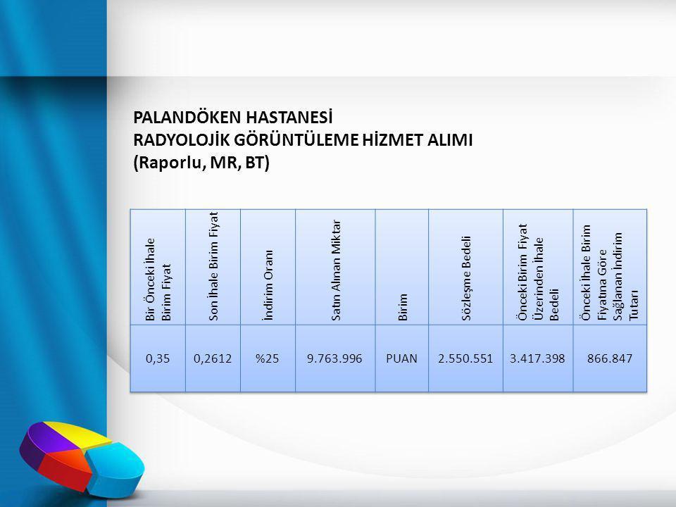 PALANDÖKEN HASTANESİ RADYOLOJİK GÖRÜNTÜLEME HİZMET ALIMI (Raporlu, MR, BT)