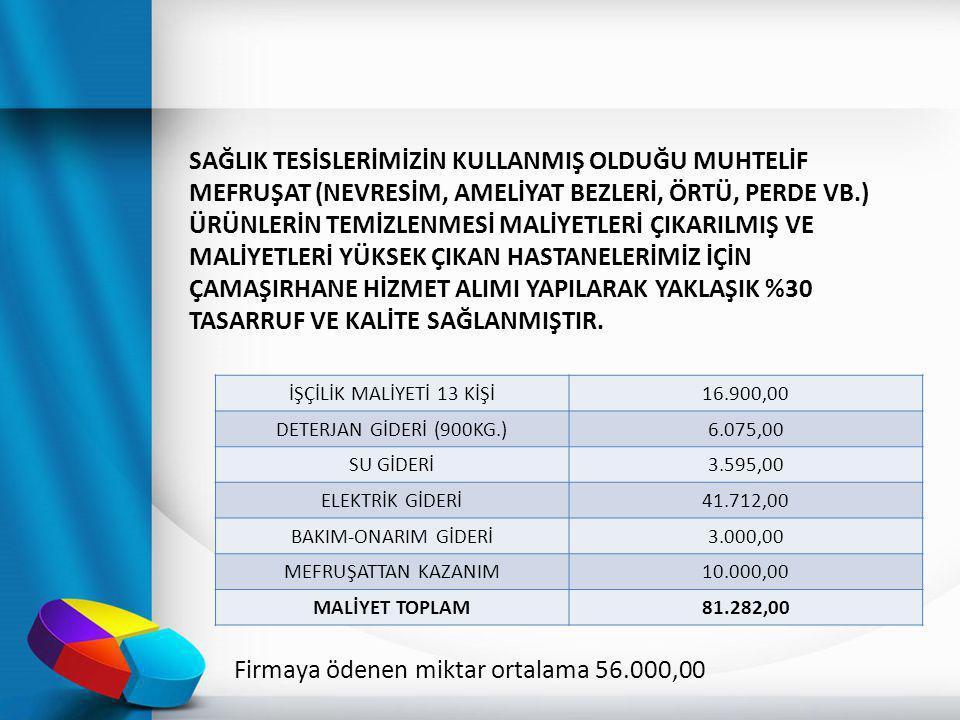 İŞÇİLİK MALİYETİ 13 KİŞİ16.900,00 DETERJAN GİDERİ (900KG.)6.075,00 SU GİDERİ3.595,00 ELEKTRİK GİDERİ41.712,00 BAKIM-ONARIM GİDERİ3.000,00 MEFRUŞATTAN