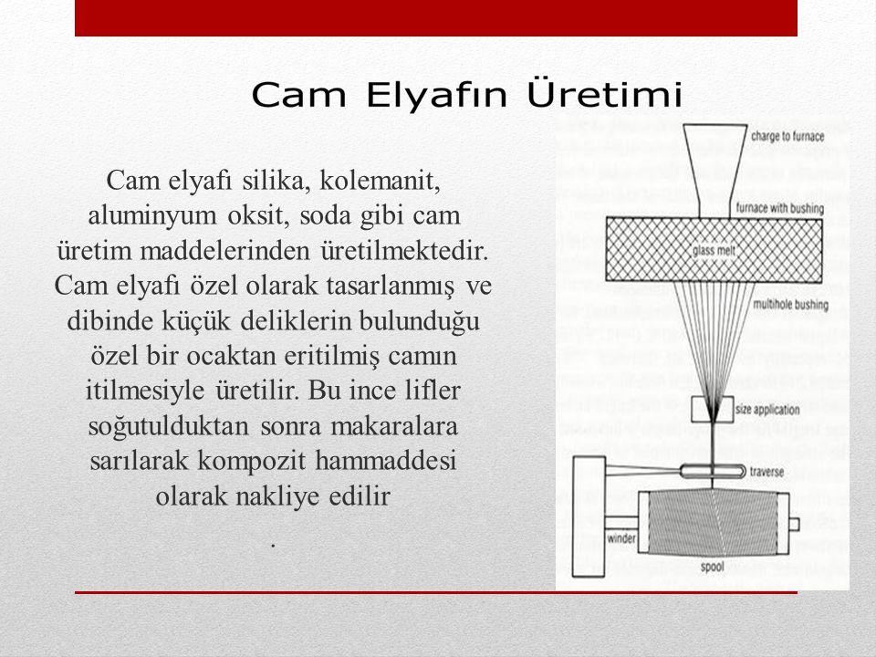 Cam elyafı silika, kolemanit, aluminyum oksit, soda gibi cam üretim maddelerinden üretilmektedir.