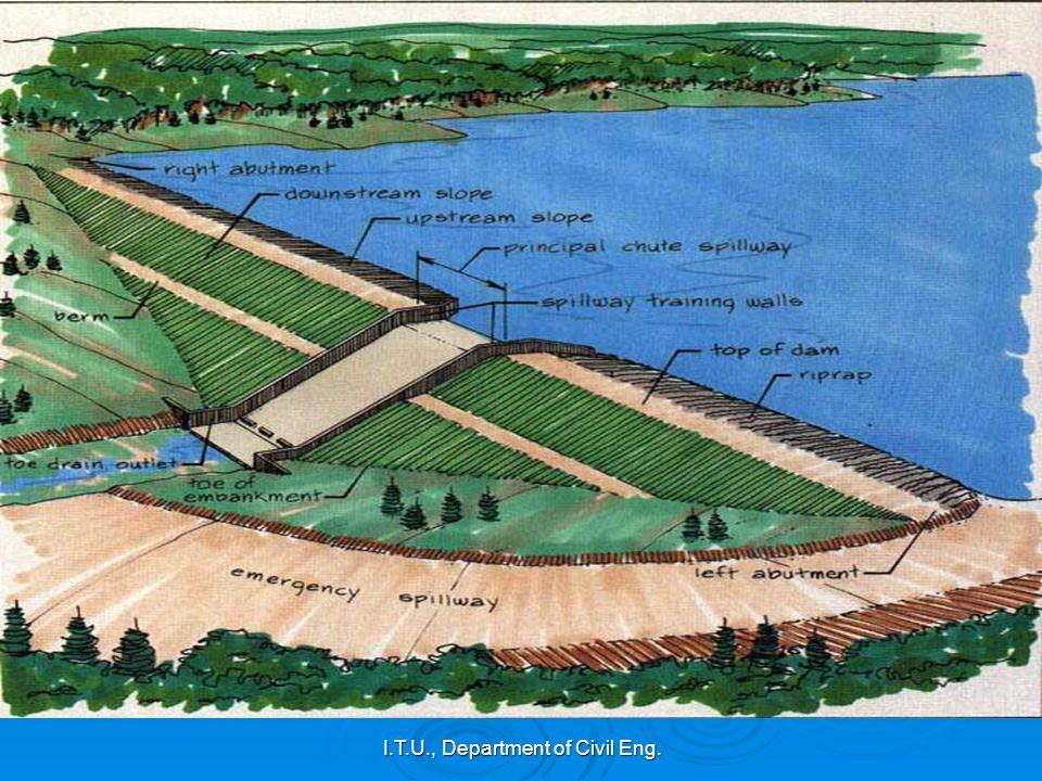Embankment (Fill) Dams I.T.U., Department of Civil Eng.