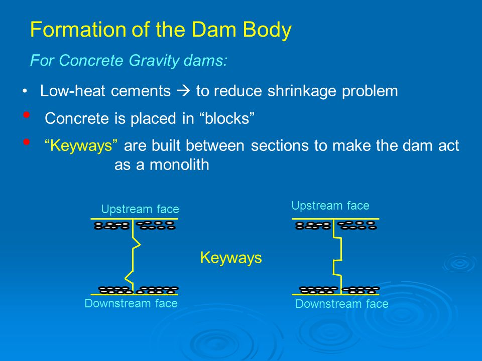 Formation of the Dam Body For Concrete Gravity dams: Low-heat cements  to reduce shrinkage problem Concrete is placed in blocks Keyways are built between sections to make the dam act as a monolith Upstream face Downstream face Keyways