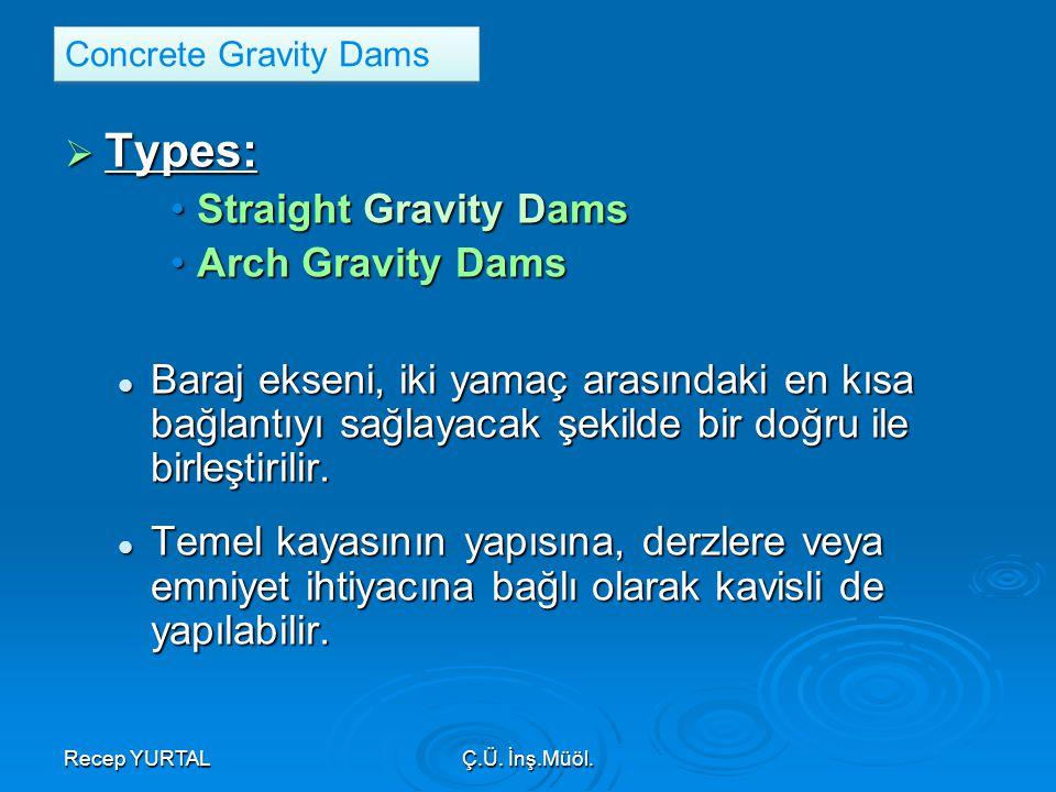 Recep YURTALÇ.Ü. İnş.Müöl.  Types: Straight Gravity DamsStraight Gravity Dams Arch Gravity DamsArch Gravity Dams Baraj ekseni, iki yamaç arasındaki e