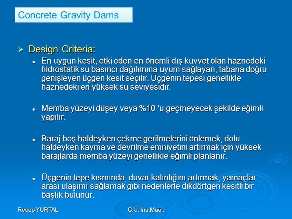 Recep YURTALÇ.Ü. İnş.Müöl.  Design Criteria: En uygun kesit, etki eden en önemli dış kuvvet olan haznedeki hidrostatik su basıncı dağılımına uyum sağ