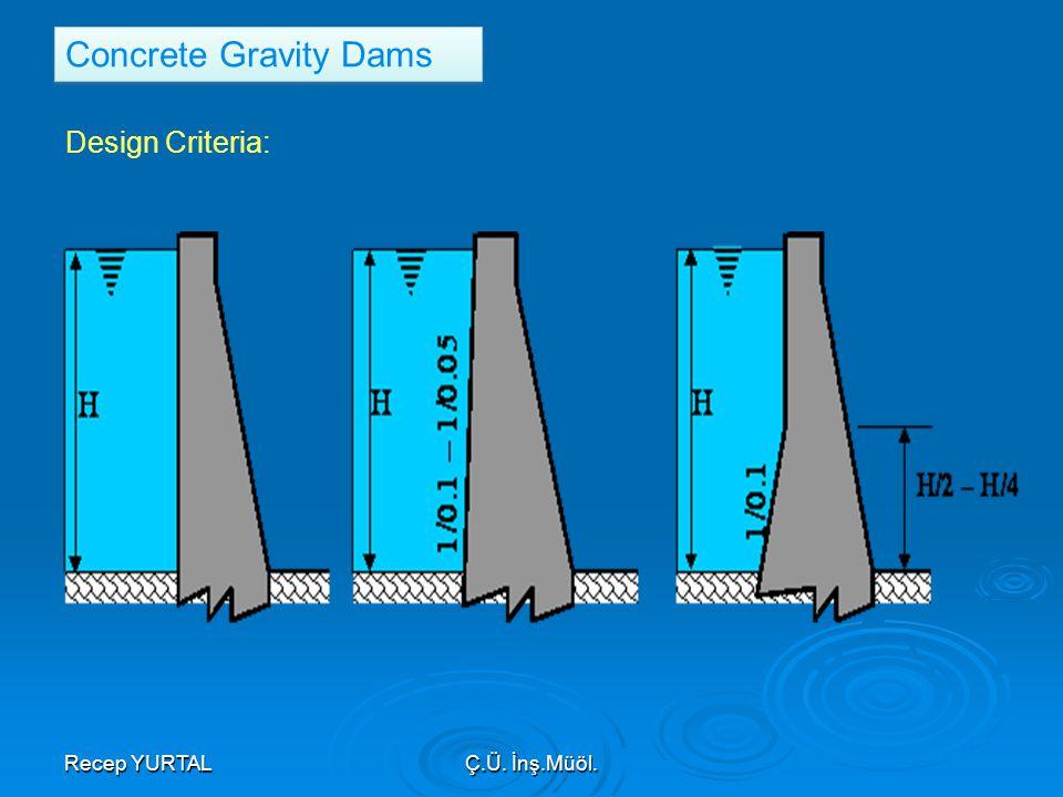 Recep YURTALÇ.Ü. İnş.Müöl. Concrete Gravity Dams Design Criteria: