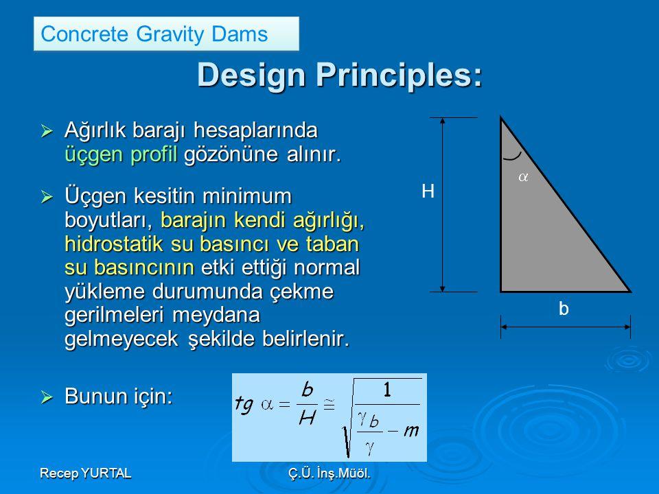 Recep YURTALÇ.Ü. İnş.Müöl. Design Principles:  Ağırlık barajı hesaplarında üçgen profil gözönüne alınır.  Üçgen kesitin minimum boyutları, barajın k