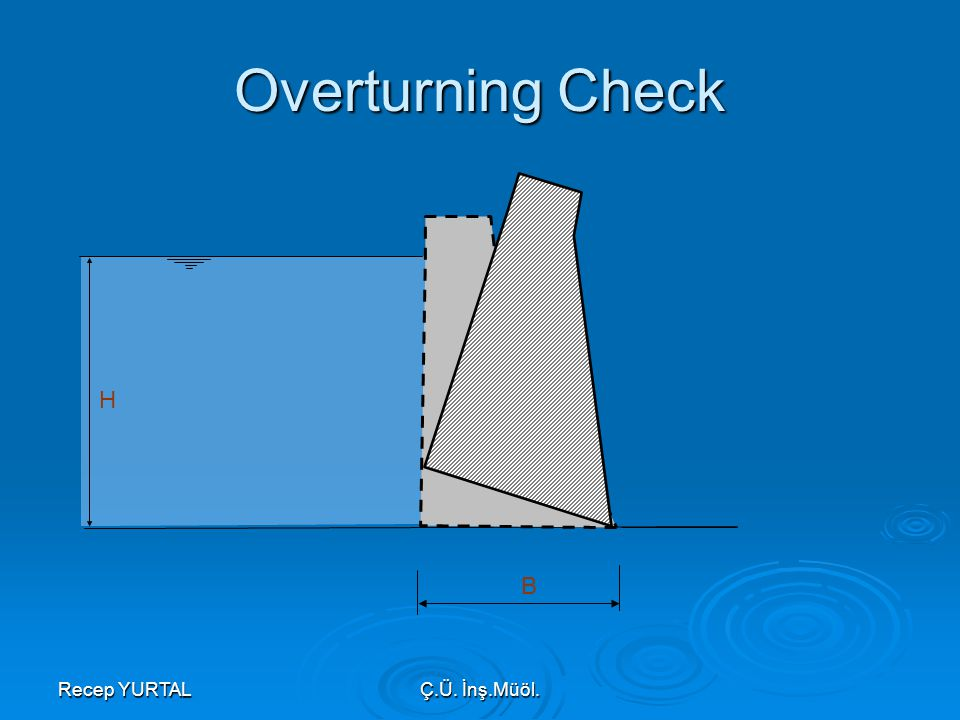 Recep YURTALÇ.Ü. İnş.Müöl. Overturning Check H B
