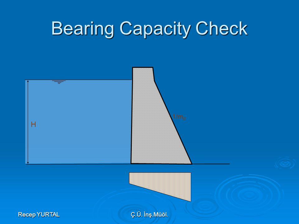 Recep YURTALÇ.Ü. İnş.Müöl. Bearing Capacity Check H 1/m d
