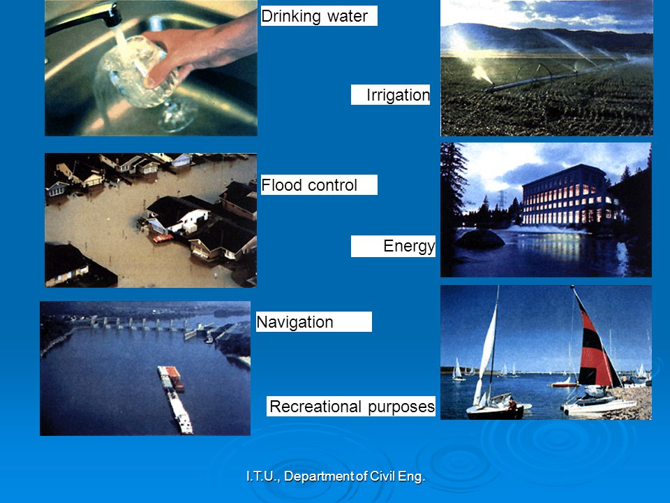 Drinking water Navigation Flood control Recreational purposes Irrigation Energy I.T.U., Department of Civil Eng.