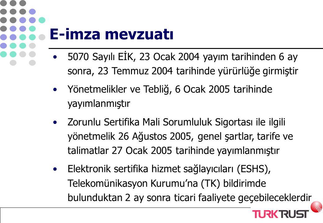E-imza mevzuatı 5070 Sayılı EİK, 23 Ocak 2004 yayım tarihinden 6 ay sonra, 23 Temmuz 2004 tarihinde yürürlüğe girmiştir Yönetmelikler ve Tebliğ, 6 Oca