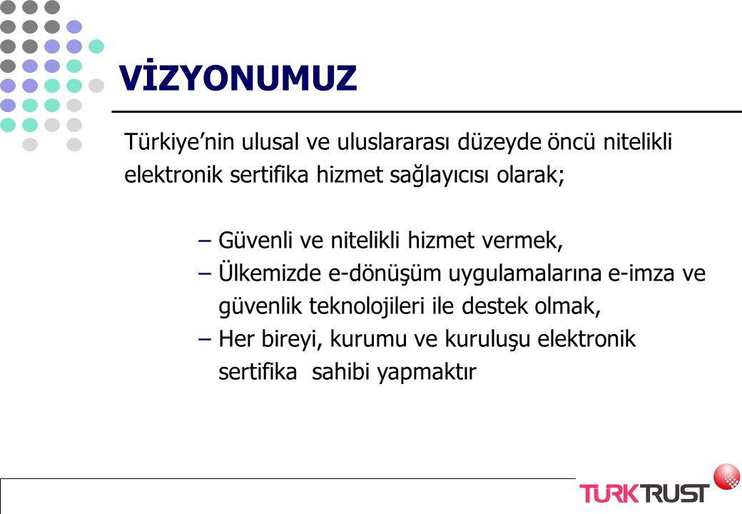 Türkiye'nin ulusal ve uluslararası düzeyde öncü nitelikli elektronik sertifika hizmet sağlayıcısı olarak; –Güvenli ve nitelikli hizmet vermek, –Ülkemi
