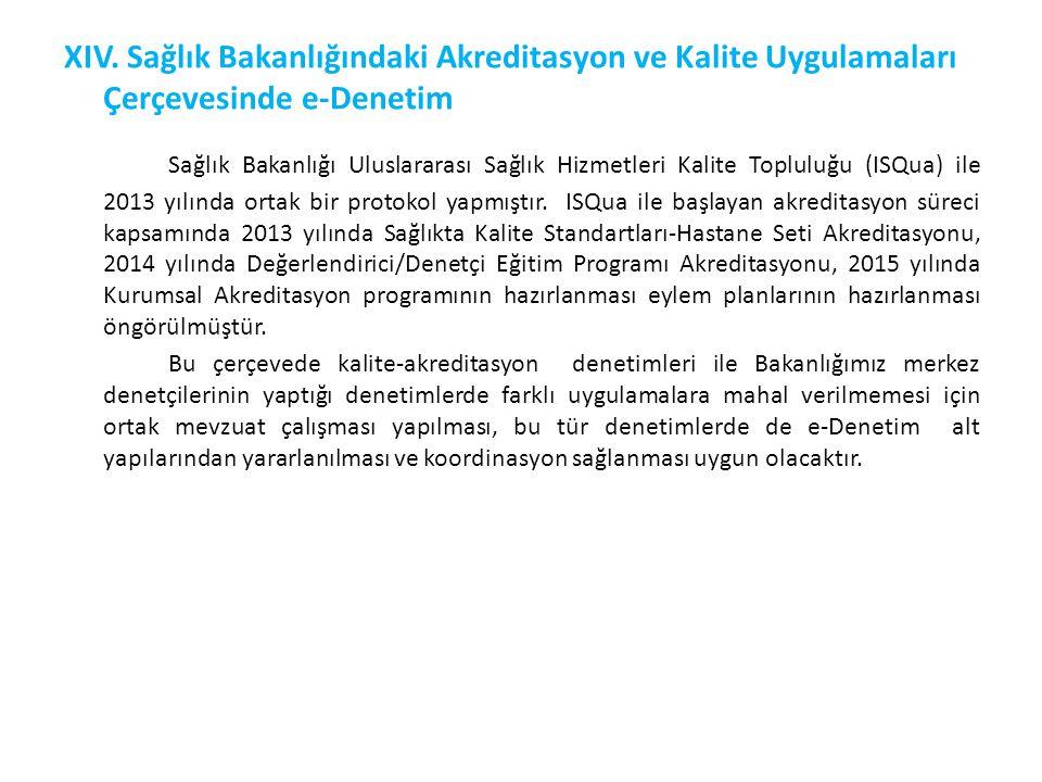 XIV. Sağlık Bakanlığındaki Akreditasyon ve Kalite Uygulamaları Çerçevesinde e-Denetim Sağlık Bakanlığı Uluslararası Sağlık Hizmetleri Kalite Topluluğu