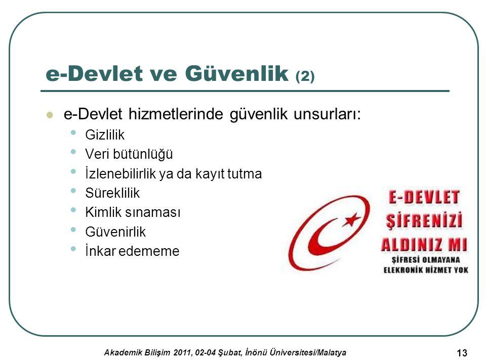 Akademik Bilişim 2011, 02-04 Şubat, İnönü Üniversitesi/Malatya 13 e-Devlet ve Güvenlik (2) e-Devlet hizmetlerinde güvenlik unsurları: Gizlilik Veri bü