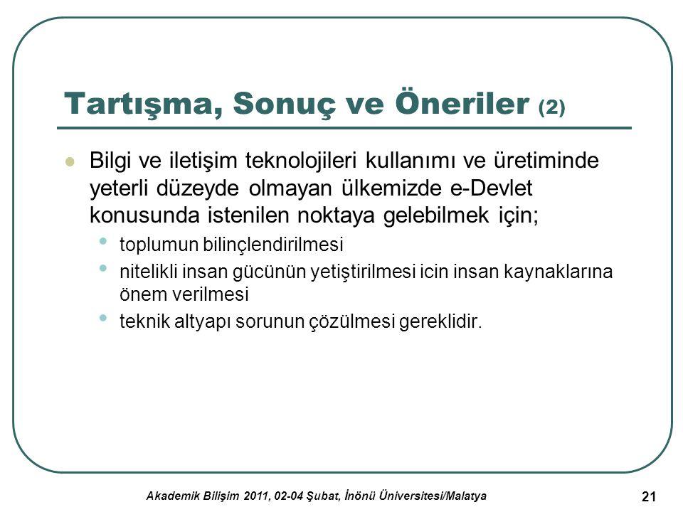 Akademik Bilişim 2011, 02-04 Şubat, İnönü Üniversitesi/Malatya 21 Tartışma, Sonuç ve Öneriler (2) Bilgi ve iletişim teknolojileri kullanımı ve üretimi