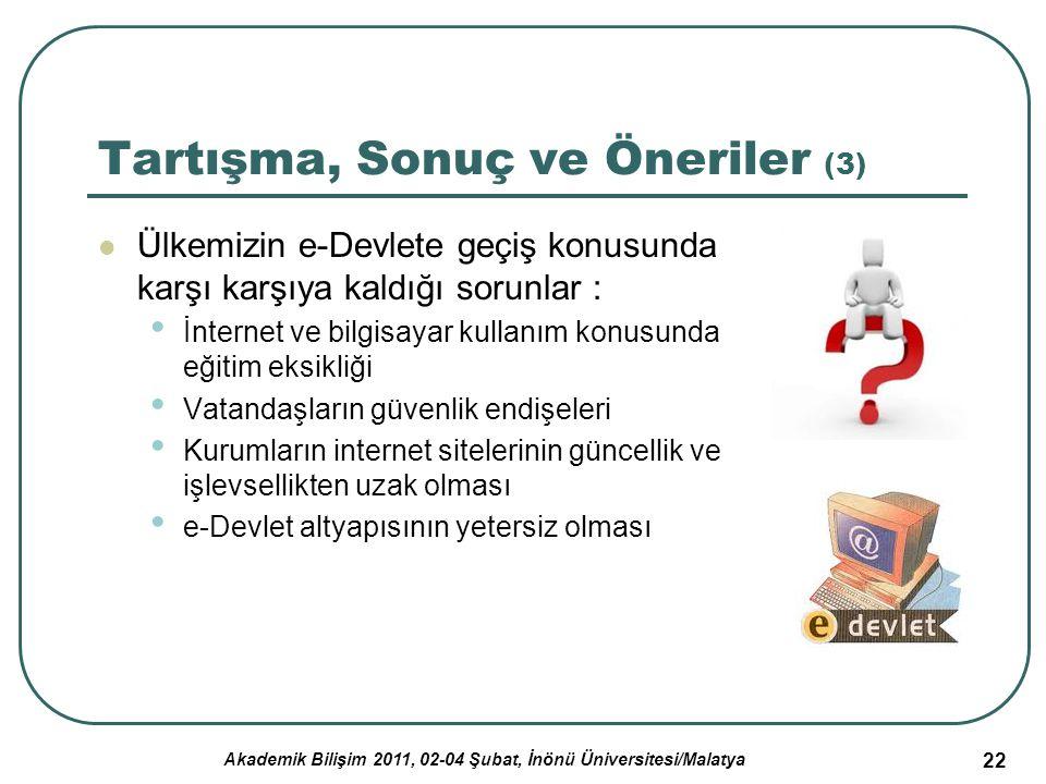 Akademik Bilişim 2011, 02-04 Şubat, İnönü Üniversitesi/Malatya 22 Tartışma, Sonuç ve Öneriler (3) Ülkemizin e-Devlete geçiş konusunda karşı karşıya ka