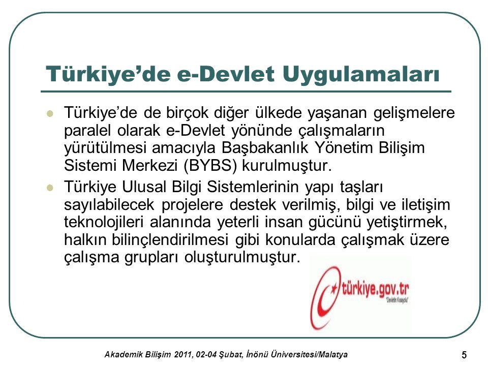 Akademik Bilişim 2011, 02-04 Şubat, İnönü Üniversitesi/Malatya 5 Türkiye'de e-Devlet Uygulamaları Türkiye'de de birçok diğer ülkede yaşanan gelişmeler