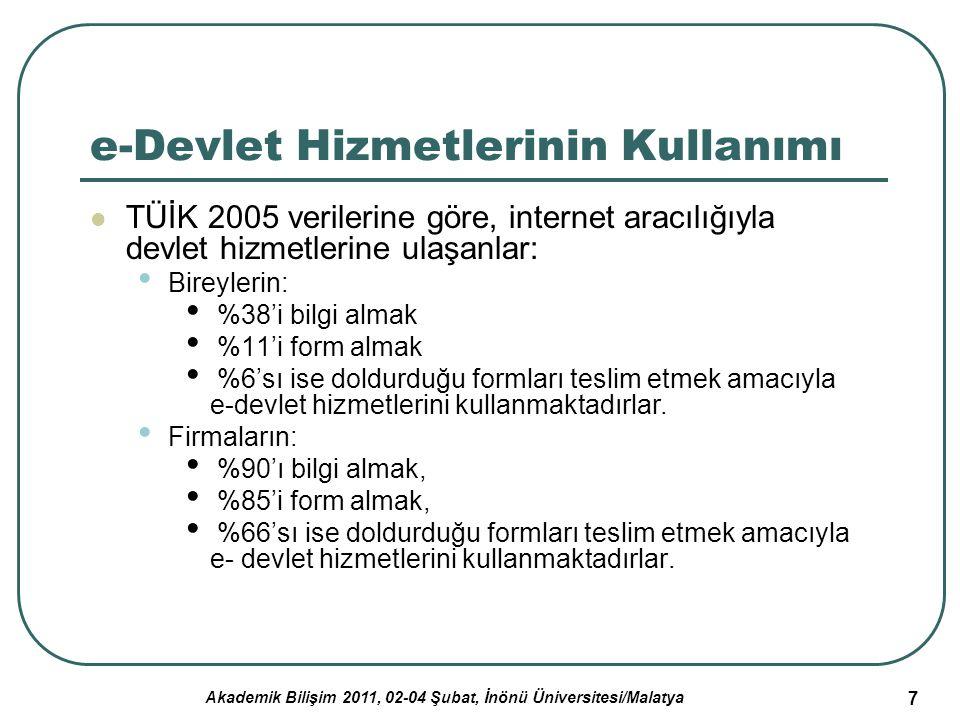 Akademik Bilişim 2011, 02-04 Şubat, İnönü Üniversitesi/Malatya 7 e-Devlet Hizmetlerinin Kullanımı TÜİK 2005 verilerine göre, internet aracılığıyla dev