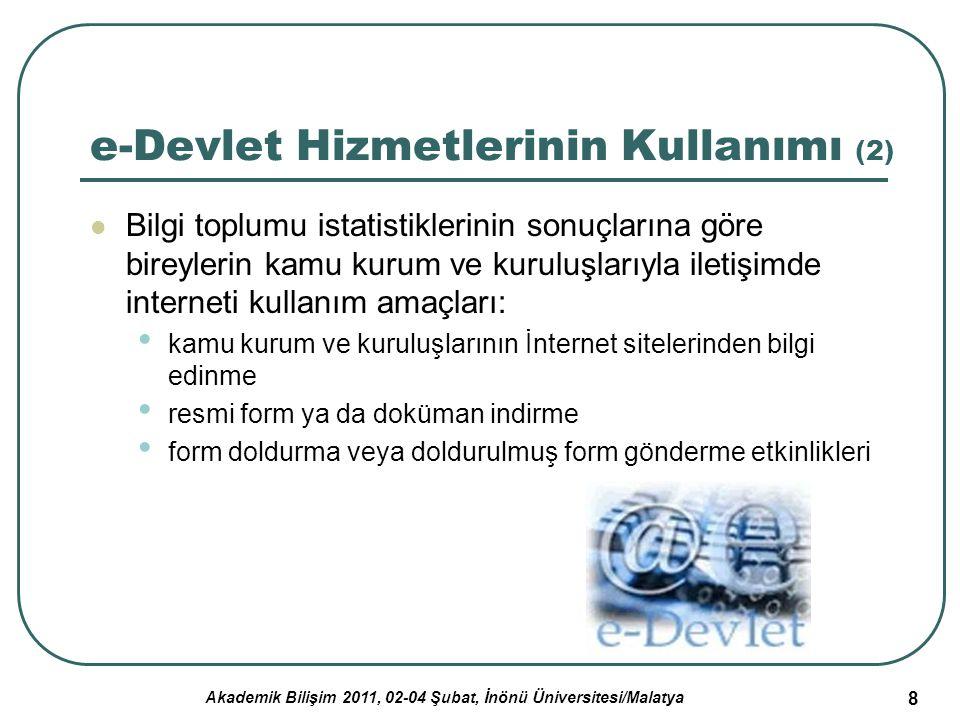 Akademik Bilişim 2011, 02-04 Şubat, İnönü Üniversitesi/Malatya 8 e-Devlet Hizmetlerinin Kullanımı (2) Bilgi toplumu istatistiklerinin sonuçlarına göre
