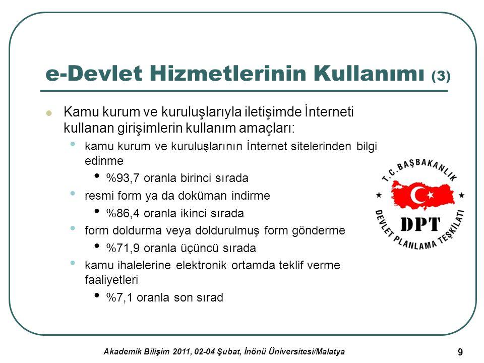 Akademik Bilişim 2011, 02-04 Şubat, İnönü Üniversitesi/Malatya 9 e-Devlet Hizmetlerinin Kullanımı (3) Kamu kurum ve kuruluşlarıyla iletişimde İnternet
