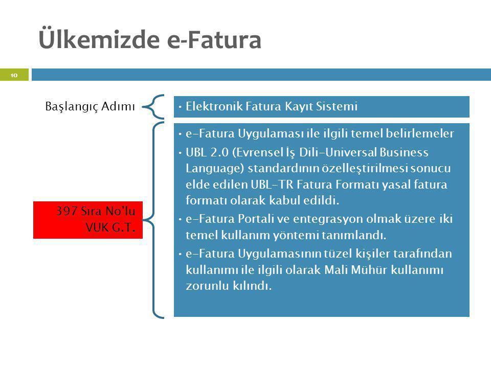 Ülkemizde e-Fatura 10 Başlangıç Adımı Elektronik Fatura Kayıt Sistemi 397 Sıra No'lu VUK G.T. e-Fatura Uygulaması ile ilgili temel belirlemeler UBL 2.