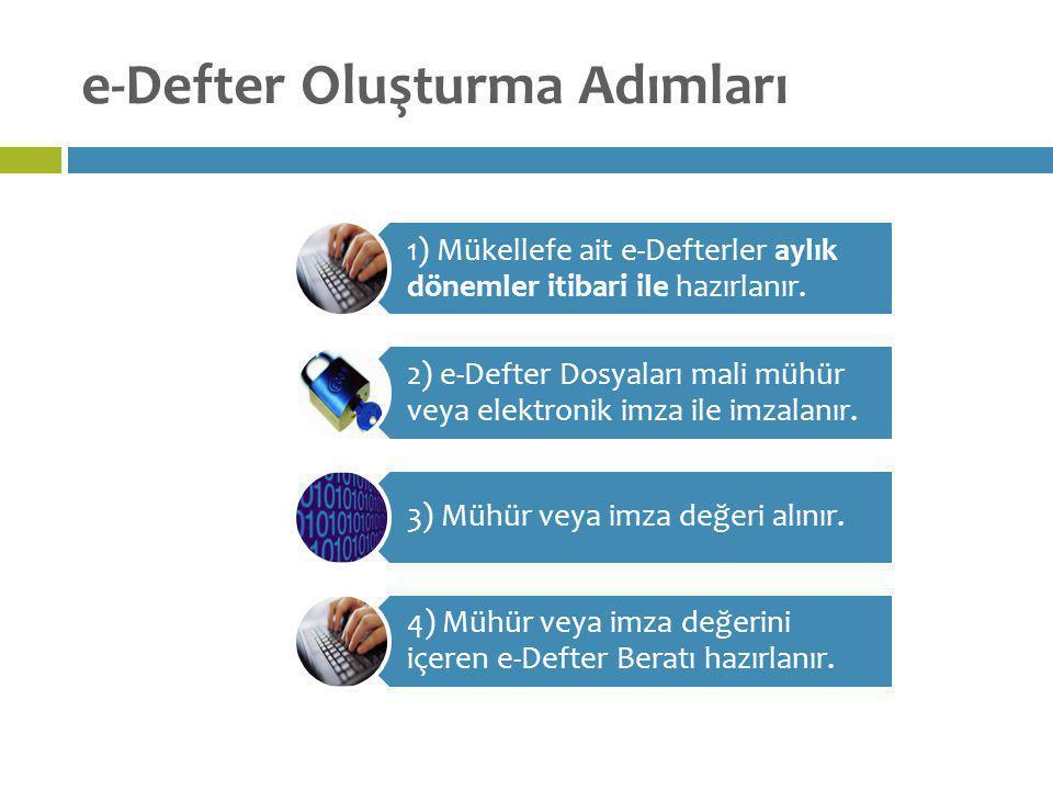 e-Defter Oluşturma Adımları 1) Mükellefe ait e-Defterler aylık dönemler itibari ile hazırlanır. 2) e-Defter Dosyaları mali mühür veya elektronik imza