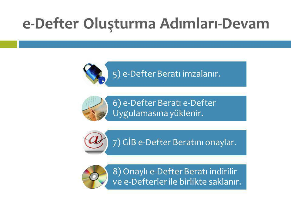 e-Defter Oluşturma Adımları-Devam 5) e-Defter Beratı imzalanır. 6) e-Defter Beratı e-Defter Uygulamasına yüklenir. 7) GİB e-Defter Beratını onaylar. 8