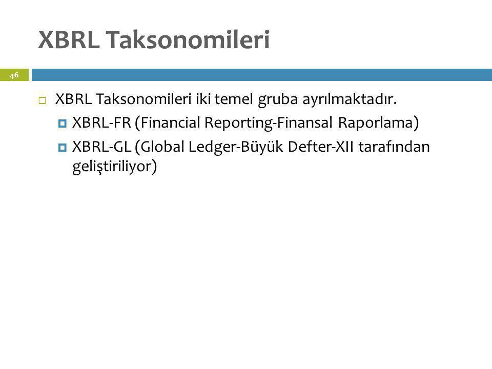 XBRL Taksonomileri  XBRL Taksonomileri iki temel gruba ayrılmaktadır.  XBRL-FR (Financial Reporting-Finansal Raporlama)  XBRL-GL (Global Ledger-Büy