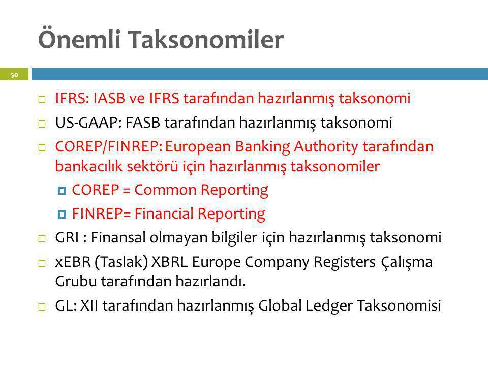 Önemli Taksonomiler  IFRS: IASB ve IFRS tarafından hazırlanmış taksonomi  US-GAAP: FASB tarafından hazırlanmış taksonomi  COREP/FINREP: European Ba