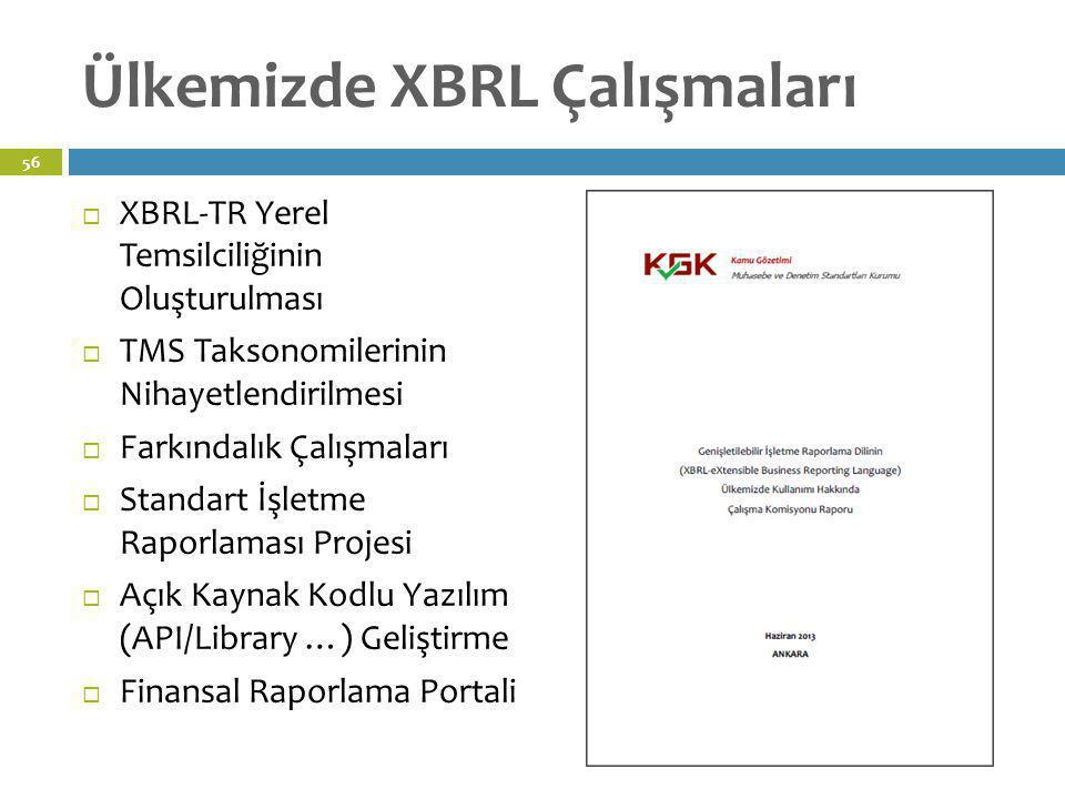 Ülkemizde XBRL Çalışmaları  XBRL-TR Yerel Temsilciliğinin Oluşturulması  TMS Taksonomilerinin Nihayetlendirilmesi  Farkındalık Çalışmaları  Standa