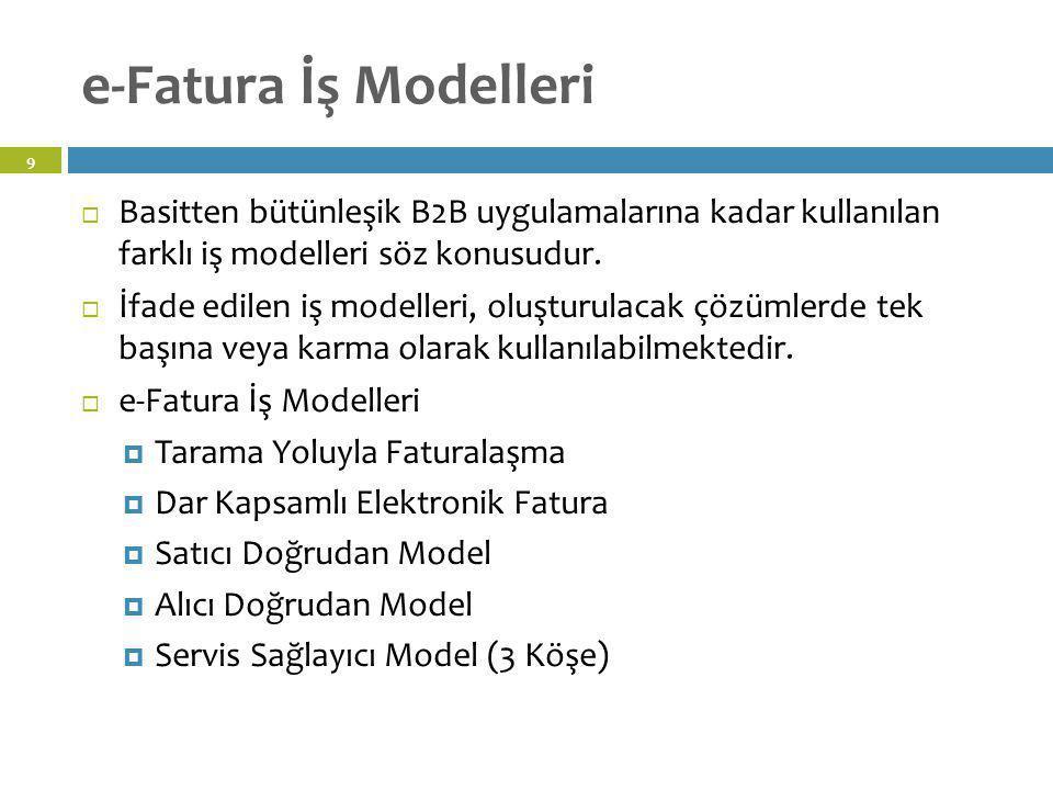 9 e-Fatura İş Modelleri  Basitten bütünleşik B2B uygulamalarına kadar kullanılan farklı iş modelleri söz konusudur.  İfade edilen iş modelleri, oluş