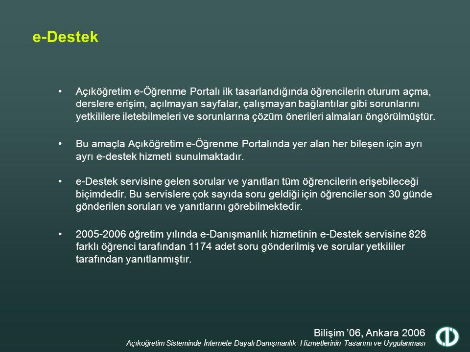 Bilişim '06, Ankara 2006 Açıköğretim Sisteminde İnternete Dayalı Danışmanlık Hizmetlerinin Tasarımı ve Uygulanması e-Destek Açıköğretim e-Öğrenme Port