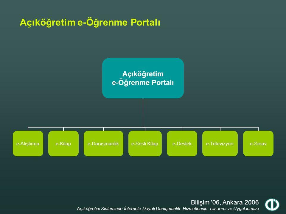 Bilişim '06, Ankara 2006 Açıköğretim Sisteminde İnternete Dayalı Danışmanlık Hizmetlerinin Tasarımı ve Uygulanması Açıköğretim e-Öğrenme Portalı Açıköğretim e-Öğrenme Portalı'nda bir milyondan fazla açıköğretim öğrencisinin kaydı bulunmaktadır.